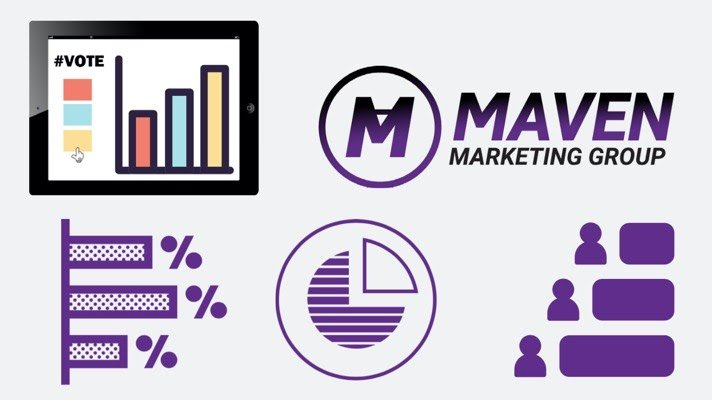 Best Website Plugins for Surveys Maven
